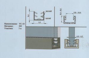 Уплотнитель 4-6,5 мм Чебоксары